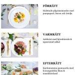 Nyårsplanering & mat