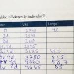 BVC -Prim 9 veckor